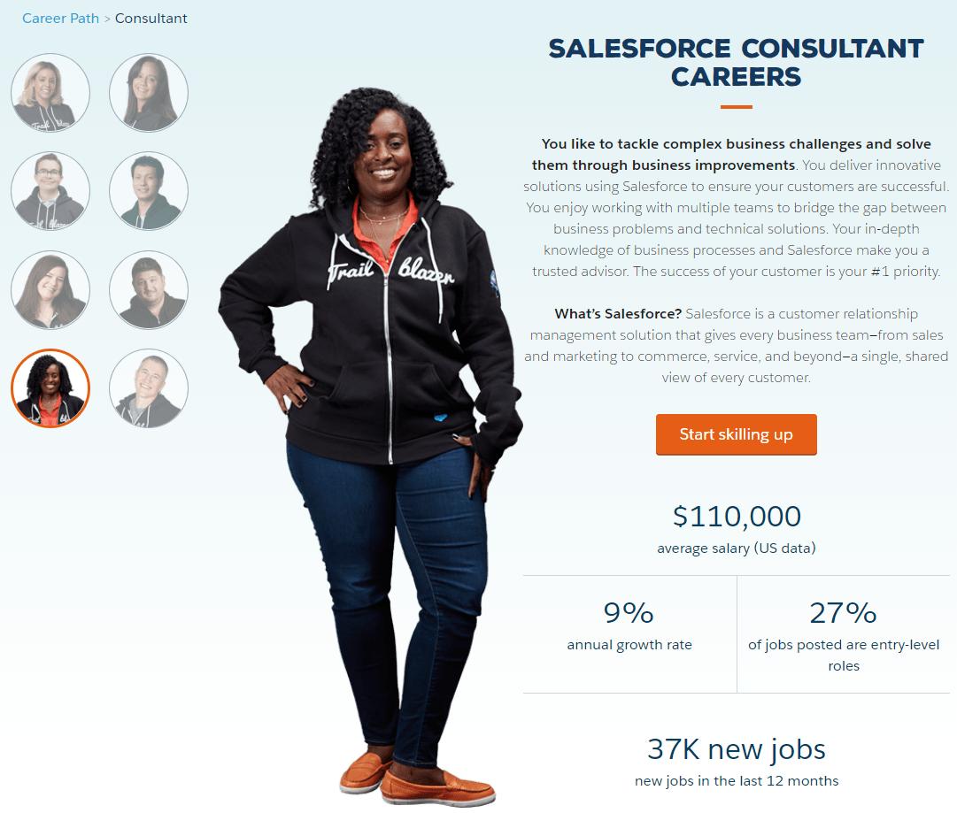 Salesforce Consultant Careers